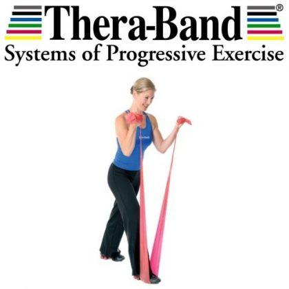 Комплект еластични ленти Thera Band 1.5 м (пластмасова опаковка)