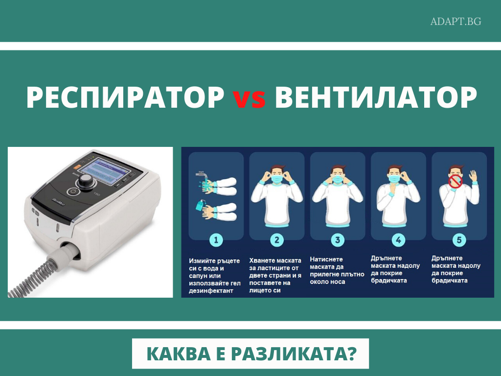 БЦЖ респиратор или вентилатор информационна препратка.